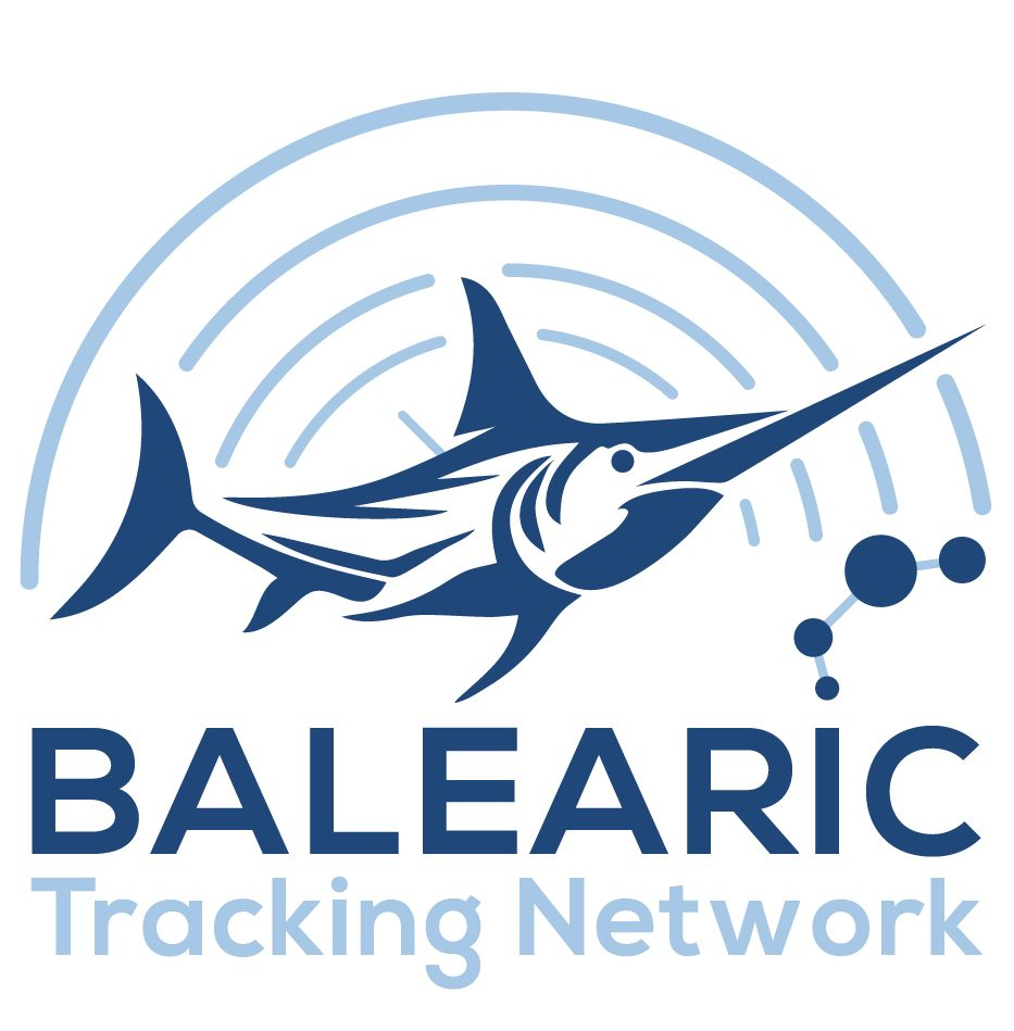 Trackingfish.com